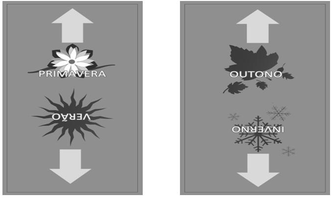 Etiquetas de orientação para alternância do Colchão