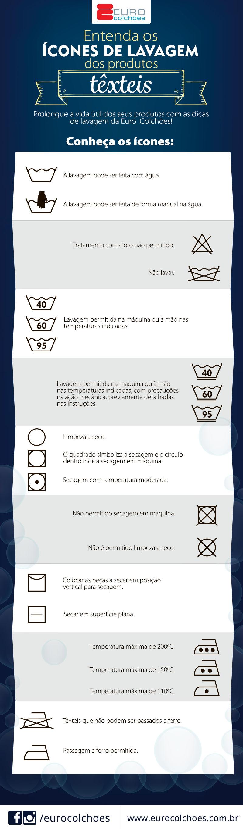 Significado dos ícones de lavagem para texteis